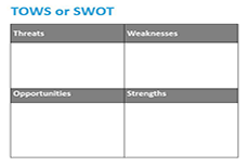 TOWS or SWOT Analysis: Why Does the Order Matter?